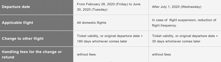Airlines Travel Waiver JL Info